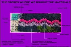 004.-the-stores-where-we-bought-the-materials