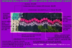 005.-long-lasting-investment-costs-